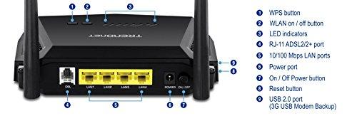 TRENDnet N300 Wireless Ads 2+ Modem Router, 4 X 10/100 Mbps LAN Ports, 1 X RJ-11 Port, Pre-Encrypted, TEW-723BRM, Black