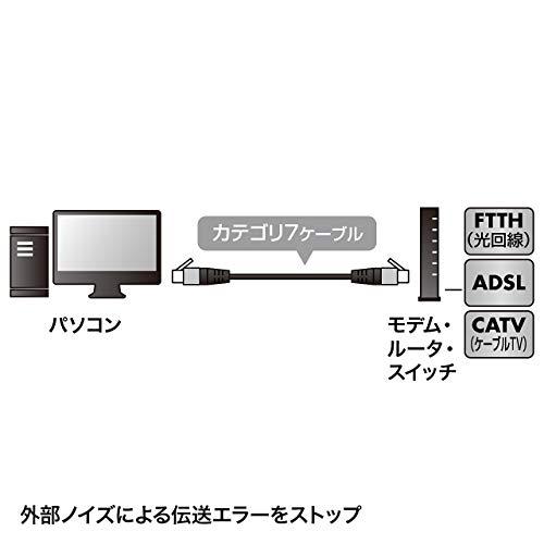 『サンワサプライ CAT7細径メッシュLANケーブル (3m) 10Gbps/600MHz RJ45 ツメ折れ防止 ブラック&ホワイト KB-T7ME-03BKW』の7枚目の画像