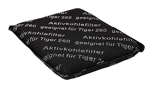 Premium Motorschutzfilter Schutzfilter für Vorwerk Tiger VT265 VT270 VT300