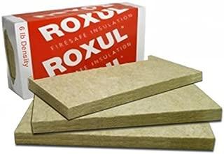 roxul mineral wool safb