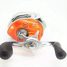 Fishing Set, Bait casting Reel SWORD LV100 9 BB, Right Hand with Casting Rod WOLF 2.4 m Carbon