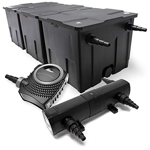WilTec Kit de Filtration de Bassin 90000l 80W Pompe Stérilisateur UVC 36W