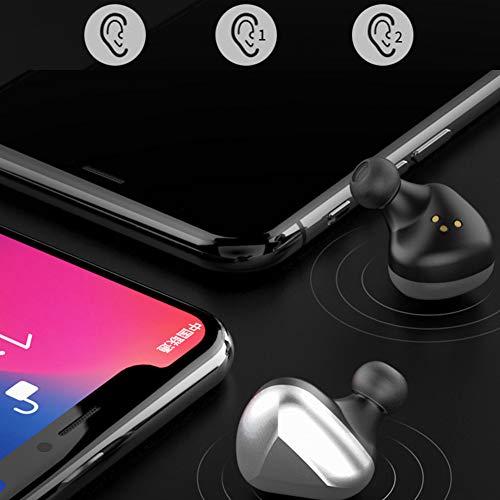 Sport Ohrhörer Headphones | Kabellos Bluetooth Kopfhörer in Ear mit Ladebox | Noise Cancelling 120 Stunden Akkulaufzeit für Handy/Sport/Laufen/Android/IOS Headset