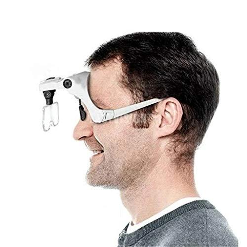 Silk Vision, Easy Vision beleuchtete Kopflupen LED-Lupe Louped Head Mount, Büromaterial