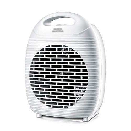 SBSNH Calefactor cerámico, Calefactor de Oficina Personal, Modos Ajustables, PTC, Espacio pequeño, Apagado automático, protección contra sobrecalentamiento, silenciador de Oficina, Interior