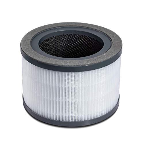 LEVOIT Vista200-RF Ersatzfilter, hocheffizientes HEPA-Kombifilter & Aktivkohlefilter Set, kompatibel Luftreiniger Vista200