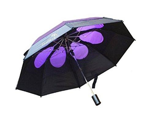 GustBuster Metro 43-Inch Automatic Umbrella, Signature Collection (Black/Purple Canopy)