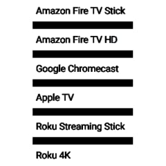 Amazon Fire TV Stick Amazon Fire TV HD Google Chromecast Apple TV Roku Streaming