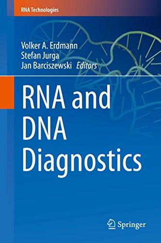 RNA and DNA Diagnostics (RNA Technologies)