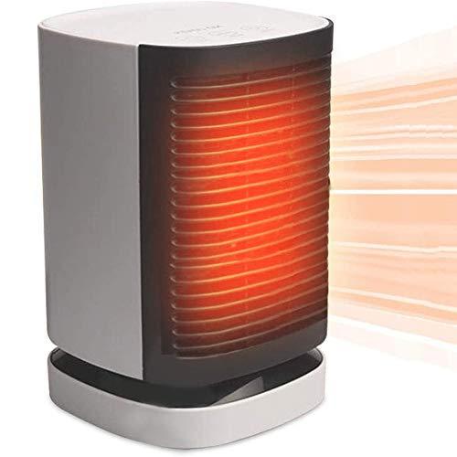 VIY Calefactor Eléctrico, PTC Calefactor de Aire Caliente, con Ahorro de energía de Alta Tecnología y Oscilación Automática y 3 Configuraciones de Temperatura, 950W (Blanco)