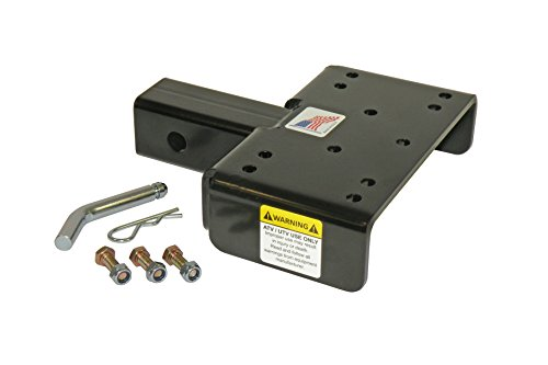 Rigid Hitch ATV/UTV Winch Mounting Plate for 2 Inch Receivers - Made in U.S.A.