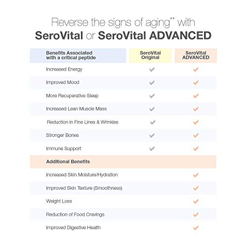 41YuvR3dV3L - SeroVital, 120 Count - Serovitol-HGH for Women - HGH Booster for Women Supplements - Anti Aging Supplements - Human Growth Hormone Boosting Supplement for Women - Pituitary Gland Supplements