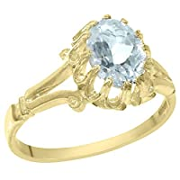 英国製(イギリス製) K18 イエローゴールド 天然 アクアマリン レディースソリティア リング 指輪 各種 サイズ あり