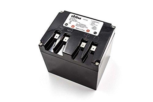 vhbw Li-Ion batería 7500mAh (25.2V) para cortacésped Robot cortacésped como Zucchetti 110Z03700A