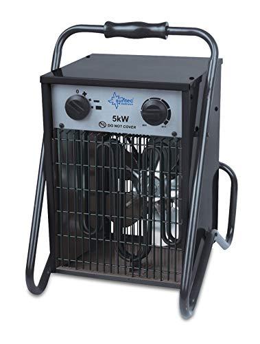 Suntec Wellness 11900 Calefactor Industrial