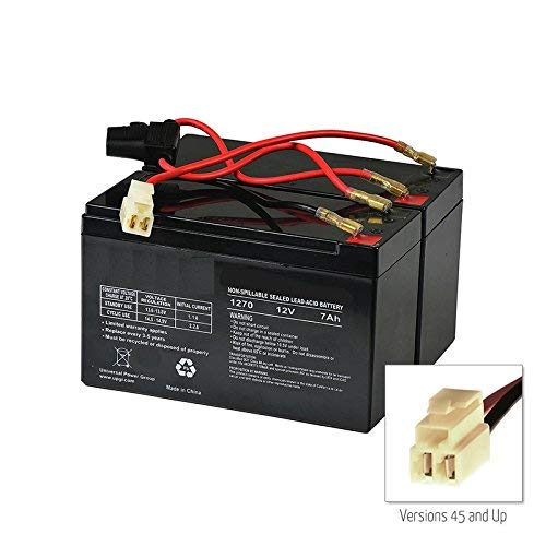 W15120040003 Replacement Beiter DC Power