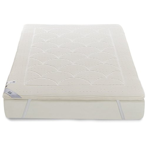 MMM- Épaississement Matelas Simple Polyester 1.8m / 1.5m Double Lit Plancher Coussin Douceur Respirant Emulsion Doux Confortable (taille : 180 * 200cm(6 feet))