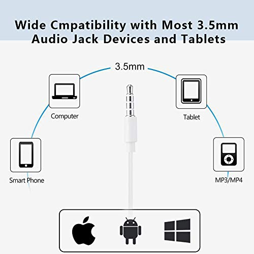 Earbuds Headphones with Microphone, Wired Stereo Earphones, 3.5mm Jack in-Ear Headphones with Built-in Mic for Smartphones, Computer Laptop, iPod, iPad, MP3 Players