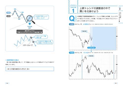 『クイズを解いて勝率アップ! FX チャート&資金管理 実践トレーニング』の4枚目の画像