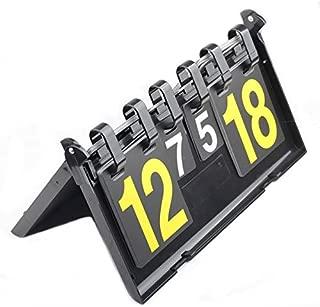 IRISFLY Portable Table Top Scoreboard Scorekeeper, for Any Sport: Basketball, Football, Baseball, and More