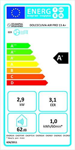 Mobiles Klimagerät DOLCECLIMA AIR PRO 13 A+ 2,93 kW 42 m²