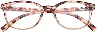 Vrouwen lezen bril Vrouw oogglazen ronde mannen glazen diopter zicht magnifier dunne optische metalen decoratie 9.23 (Colo...