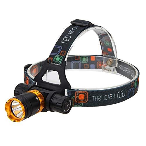Luz LED de aleación de aluminio para faros delanteros, lente de cristal de atenuación continua, interruptor magnético para espeleología, camping, patrulla, búsqueda de buceo