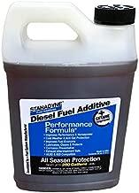 Stanadyne Diesel Performance Formula 38566, 64 Ounce