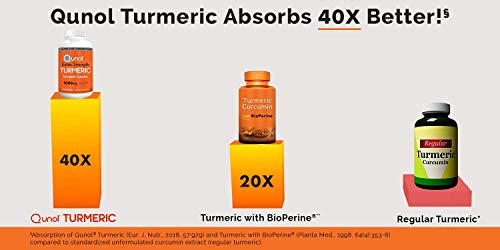 Turmeric Curcumin Softgels, Qunol with Ultra High Absorption 1000mg, Joint Support, Dietary Supplement, Extra Strength, 120 Count