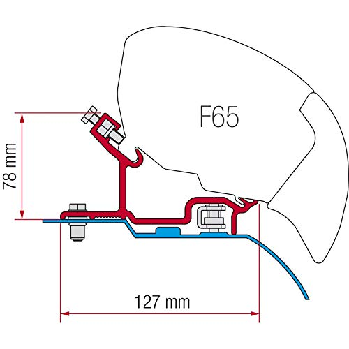 Fiamma F 65 / S Adapter KIT Fiat Ducato H3 ab 2006