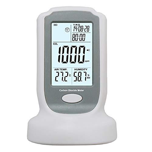 Clicke Desktop Luftdetektor Home Office CO2 Monitor Temperatur- Und Feuchtigkeitsanzeige Erkennen Sie Immer Die Wohnumgebung