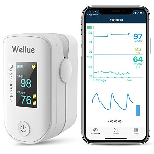 Wellue Pulse Oximeter Fingertip Blood Oxygen Saturation Monitor with Batteries & Lanyard for...