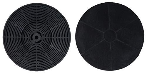 respekta MIZ 0031N Aktiv-Kohlefilter 1 Stück/Kohlefilter/Geruchsfilter