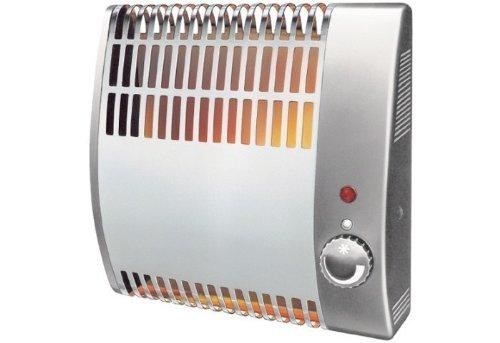 Frostwächter FSK 505 Edelstahl/Grau Wandgerät 500W Einstellbereich 5°C bis +16°C