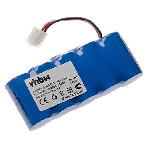 vhbw Akku kompatibel mit Bosch Roll-Lift, Rollfix, Somfy Rollladenantrieb Torantrieb Drehtorantrieb Garagentorantrieb (3000mAh, 6V, NiMH)