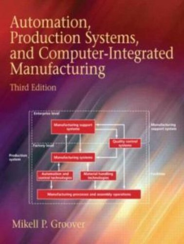 Automation, Production Systems, and Computer-integrated...