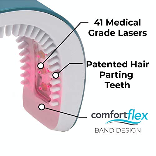 HairMax LaserBand 41