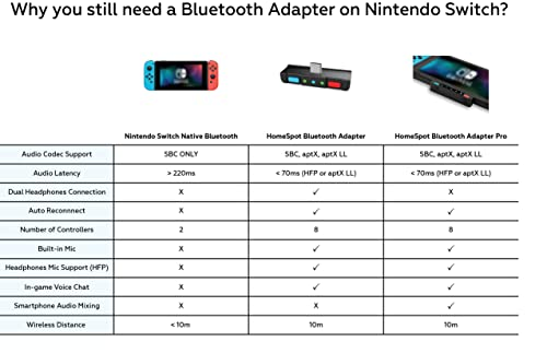 The 3 Must-Have Nintendo Switch Accessories 13