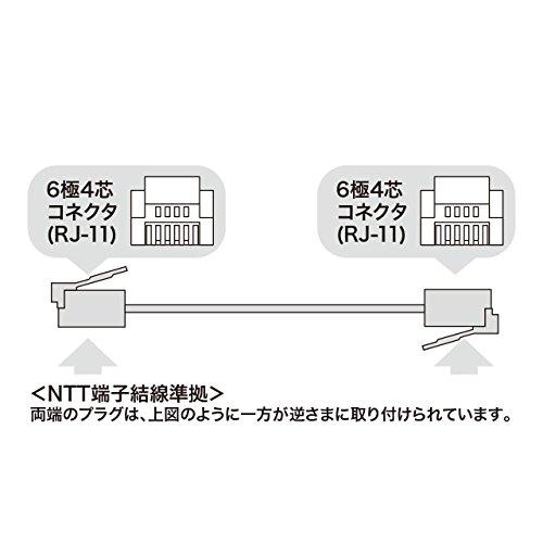 SANWASUPPLY(サンワサプライ)『エコロジー電話ケーブルTEL-EN-10N2』