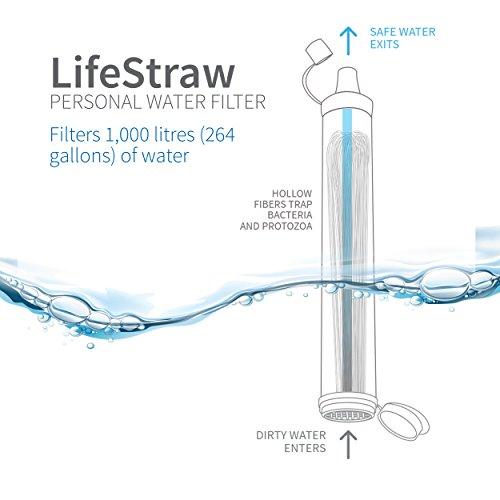 LifeStraw® Personal Wasserfilter entfernt Bakterien, Protozoen und Trübung - 4