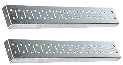Metal Pegboard Strip - Galvanized Pegboard