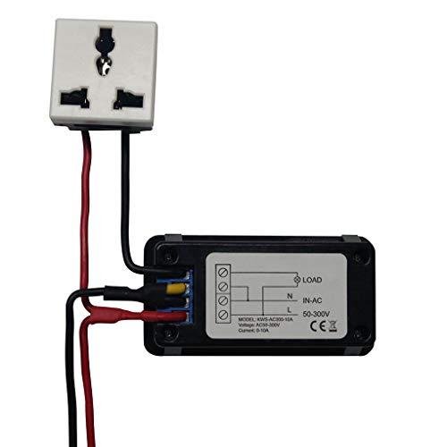 kexinda AC Texter Stromdetektor Voltage Meter LED-Anzeige Multimeter Digital-Monitor-Leistungsdetektor, 0-100A, Geschlossen Transformator