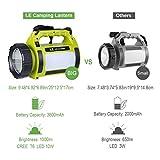 LE LED Handscheinwerfer 1000 Lumen, Wiederaufladbare CREE Akku Handlampe mit 3600mAh Powerbank, 10W Dimmbare Taschenlampe inkl. 3 Lichtmodi 2 Helligkeitsstufen, USB-Kabel für Notfall Camping usw. - 8