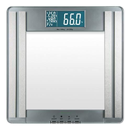 Medisana PSM digitale Körperanalysewaage bis 180 kg, Personenwaage zur Messung von Körperfett, Körperwasser, Muskelmasse und BMI-Rechner