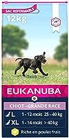 Eukanuba - Croquettes pour chiot de Grande Race - 100% complet et équilibré ; Sans arôme artificiel ajouté, colorant...