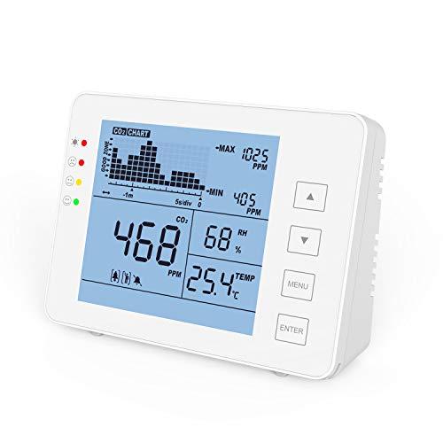 Leeofty Tragbarer CO2-Detektor für den Innenbereich Multifunktionaler Haushaltsluftdetektor Intelligenter...