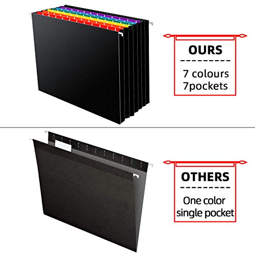 21 Pockets Hanging File Folders Letter Size,Accordian File Organizer/Expanding File Folder,Accordion Paper Document Organizer Colored File Box,Expandable Filing Folder with 24 Adjustable Tabs(3 Packs) Photo #6