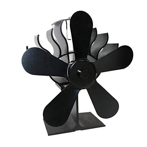 Estufa Accionada Por Calor Ventilador Eléctrico Estufa De
