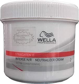 Wella Professional Intense Neutralizer Cream-400g