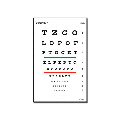 Eye Test Chart: Amazon.co.uk